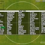 Total Soccer Yaroze 3 150x150 - Najlepsze gry stworzone za pomocą Net Yaroze