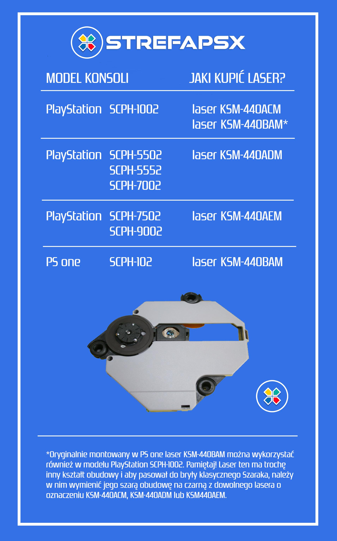 jaki laser do psx 2021 - Jaki laser należy kupić do danego modelu PlayStation?