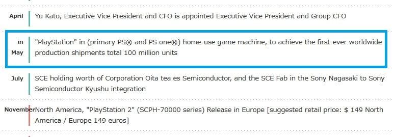 psxx - Historia skrótów - PSX czy PS1?