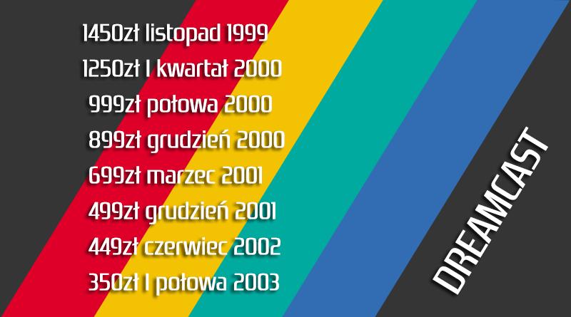 dreamcast cena - Jak wyglądały ceny różnych konsol w Polsce w latach 1996-2006?
