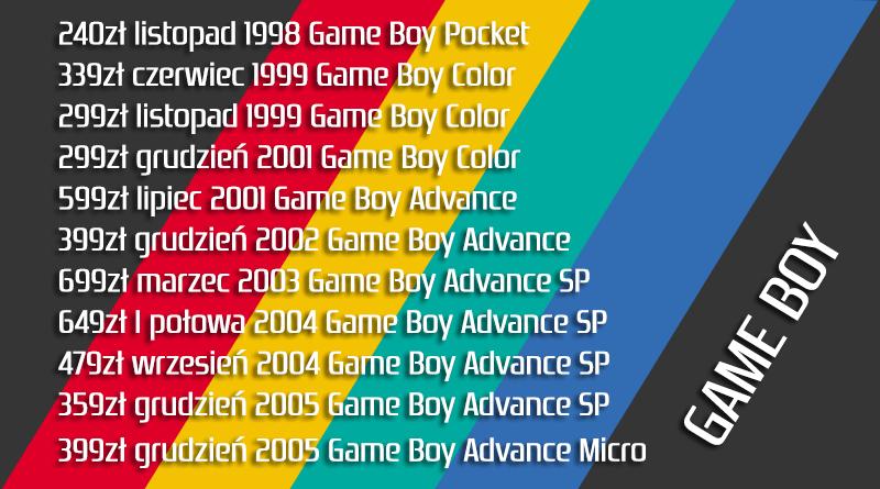 gameboy cena - Jak wyglądały ceny różnych konsol w Polsce w latach 1996-2006?