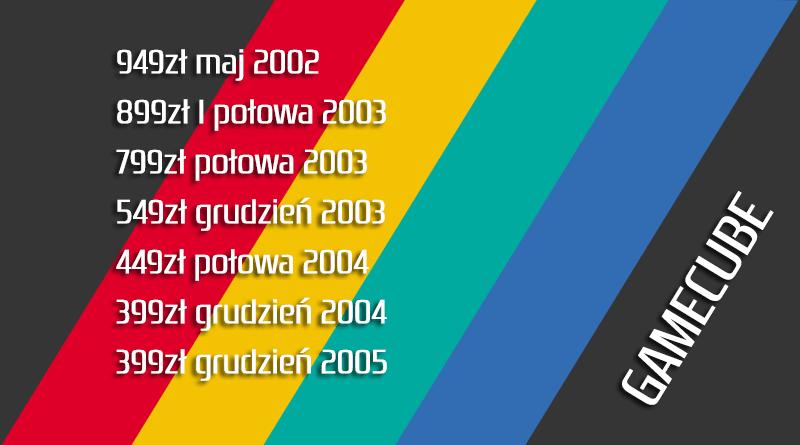 gamecube cena 1 - Jak wyglądały ceny różnych konsol w Polsce w latach 1996-2006?