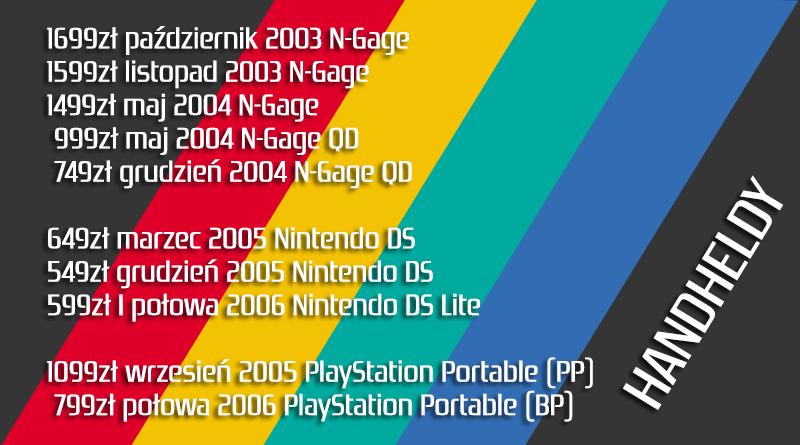 ngage cena - Jak wyglądały ceny różnych konsol w Polsce w latach 1996-2006?