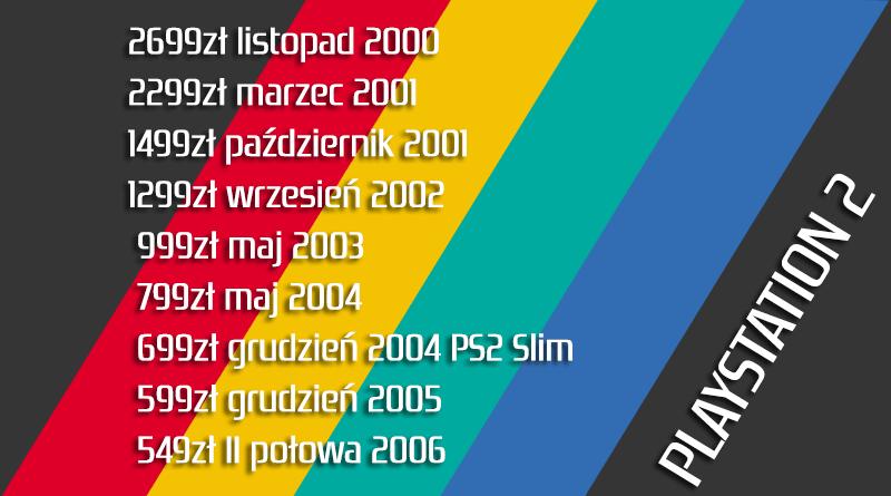 ps2 cena - Jak wyglądały ceny różnych konsol w Polsce w latach 1996-2006?