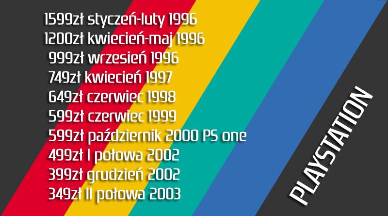 psx cena - Jak wyglądały ceny różnych konsol w Polsce w latach 1996-2006?