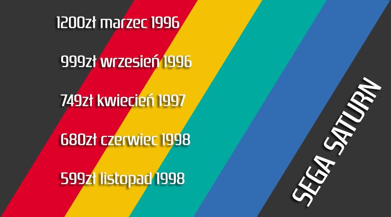 saturn cena - Jak wyglądały ceny różnych konsol w Polsce w latach 1996-2006?