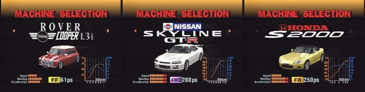 2ndarcade - Ewolucje gier - Jak mogło wyglądać kultowe Gran Turismo 2?