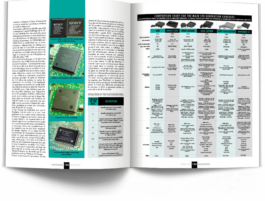 "Pages122 123 HardwarePSX1 VOL1 - ""Antologia PlayStation"" - zapowiedź"