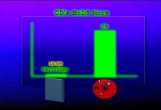 plyty kartridze baner 320x220 - Przewaga płyt CD nad kartridżami w V generacji konsol
