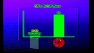 plyty kartridze baner 384x220 - Przewaga płyt CD nad kartridżami w V generacji konsol
