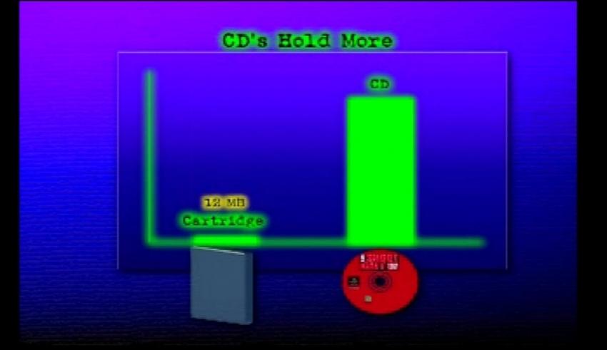 plyty kartridze baner 850x491 - Przewaga płyt CD nad kartridżami w V generacji konsol