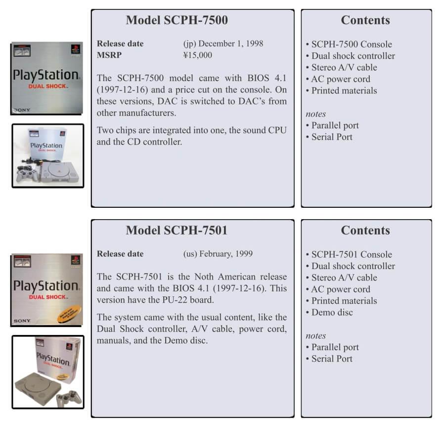 "playstation encyclopedia book 3 - Recenzja darmowej ""The PlayStation Encyclopedia Book"""