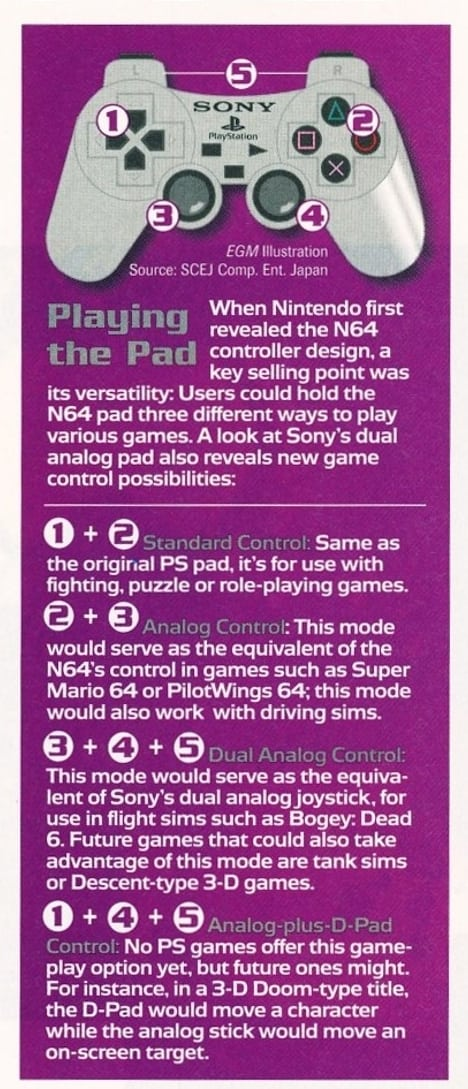 historia dual analog 8 - Historia kontrolerów PlayStation cz. III - Dual Analog i jego rywalizacja z padem od Nintendo 64