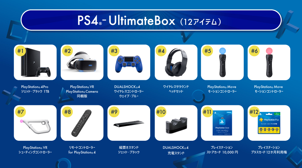 playstation 25th anniversary ultimate box - To już 25 lat - PlayStation 25th Anniversary!