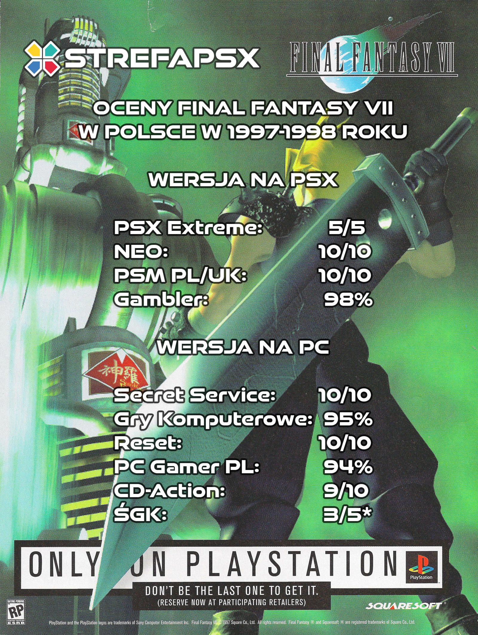 ffvii oceny update - Jak oceniano Final Fantasy VII w Polsce w 1997/1998 roku?